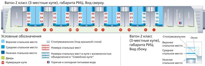 схема вагона 1 класса