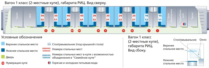 схема вагона 2 класса