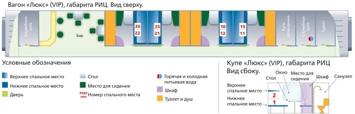 схема вагона Люкс