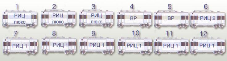 схема вагонов поезда